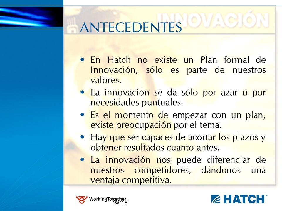 ANTECEDENTES En Hatch no existe un Plan formal de Innovación, sólo es parte de nuestros valores. La innovación se da sólo por azar o por necesidades p