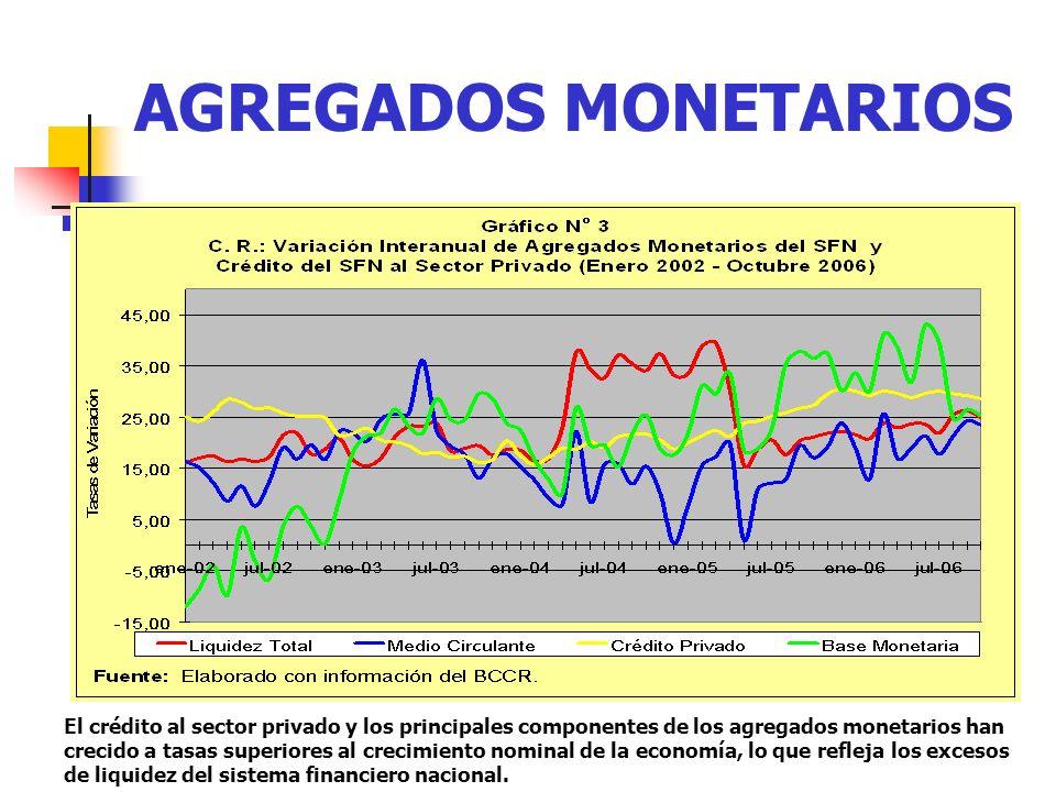 AGREGADOS MONETARIOS El crédito al sector privado y los principales componentes de los agregados monetarios han crecido a tasas superiores al crecimie