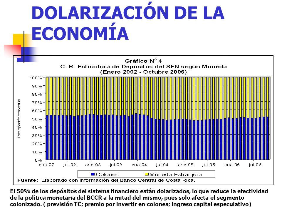 DOLARIZACIÓN DE LA ECONOMÍA El 50% de los depósitos del sistema financiero están dolarizados, lo que reduce la efectividad de la política monetaria de