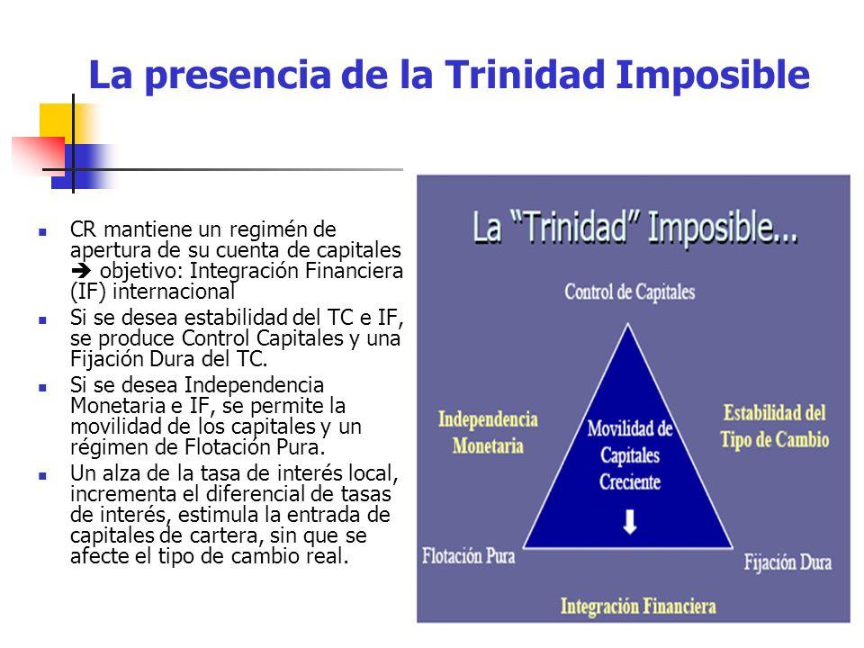 La presencia de la Trinidad Imposible CR mantiene un regimén de apertura de su cuenta de capitales objetivo: Integración Financiera (IF) internacional