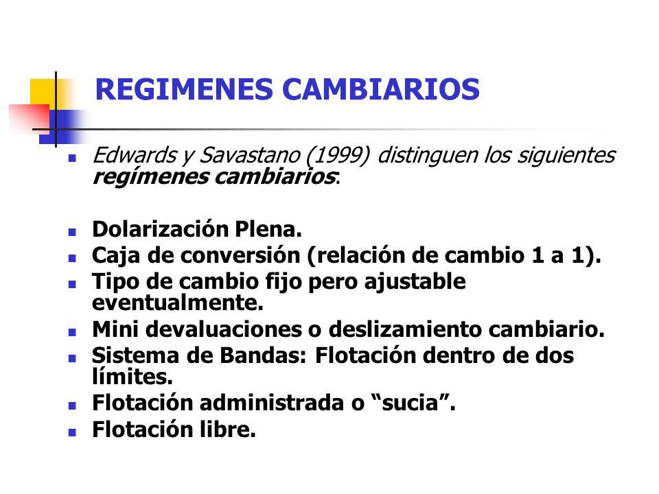 REGIMENES CAMBIARIOS Edwards y Savastano (1999) distinguen los siguientes regímenes cambiarios: Dolarización Plena. Caja de conversión (relación de ca