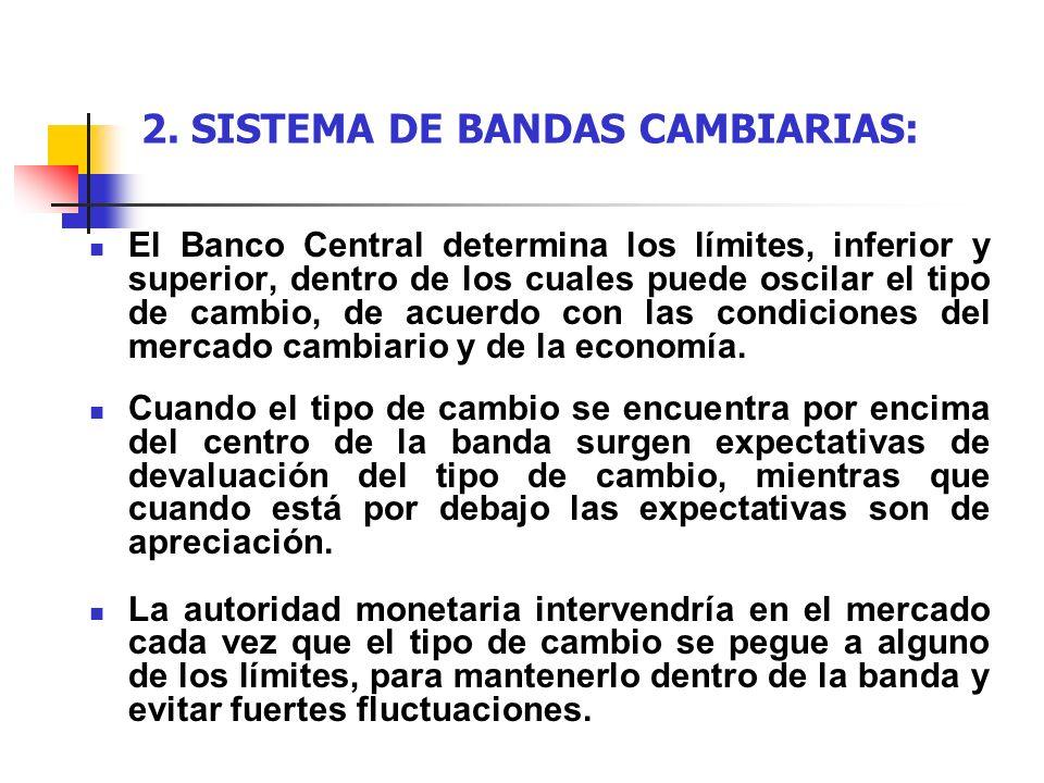 2. SISTEMA DE BANDAS CAMBIARIAS: El Banco Central determina los límites, inferior y superior, dentro de los cuales puede oscilar el tipo de cambio, de