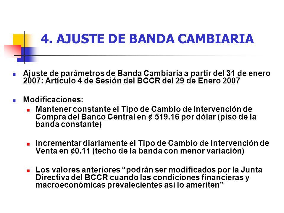 4. AJUSTE DE BANDA CAMBIARIA Ajuste de parámetros de Banda Cambiaria a partir del 31 de enero 2007: Artículo 4 de Sesión del BCCR del 29 de Enero 2007