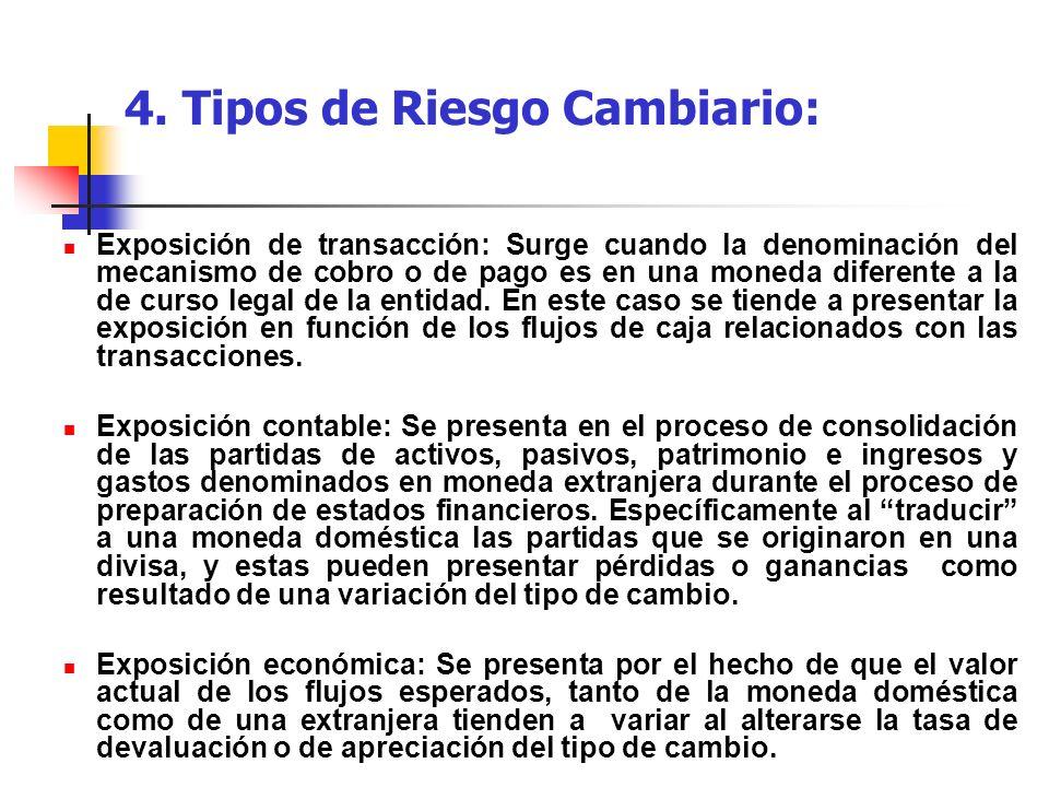 4. Tipos de Riesgo Cambiario: Exposición de transacción: Surge cuando la denominación del mecanismo de cobro o de pago es en una moneda diferente a la