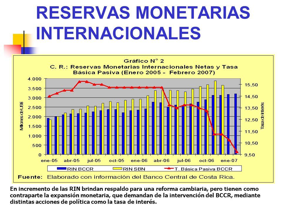 RESERVAS MONETARIAS INTERNACIONALES En incremento de las RIN brindan respaldo para una reforma cambiaria, pero tienen como contraparte la expansión mo