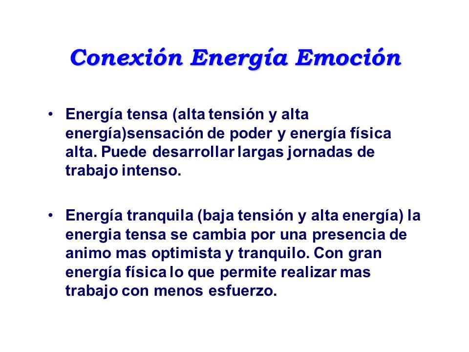 Conexión Energía Emoción Energía tensa (alta tensión y alta energía)sensación de poder y energía física alta. Puede desarrollar largas jornadas de tra