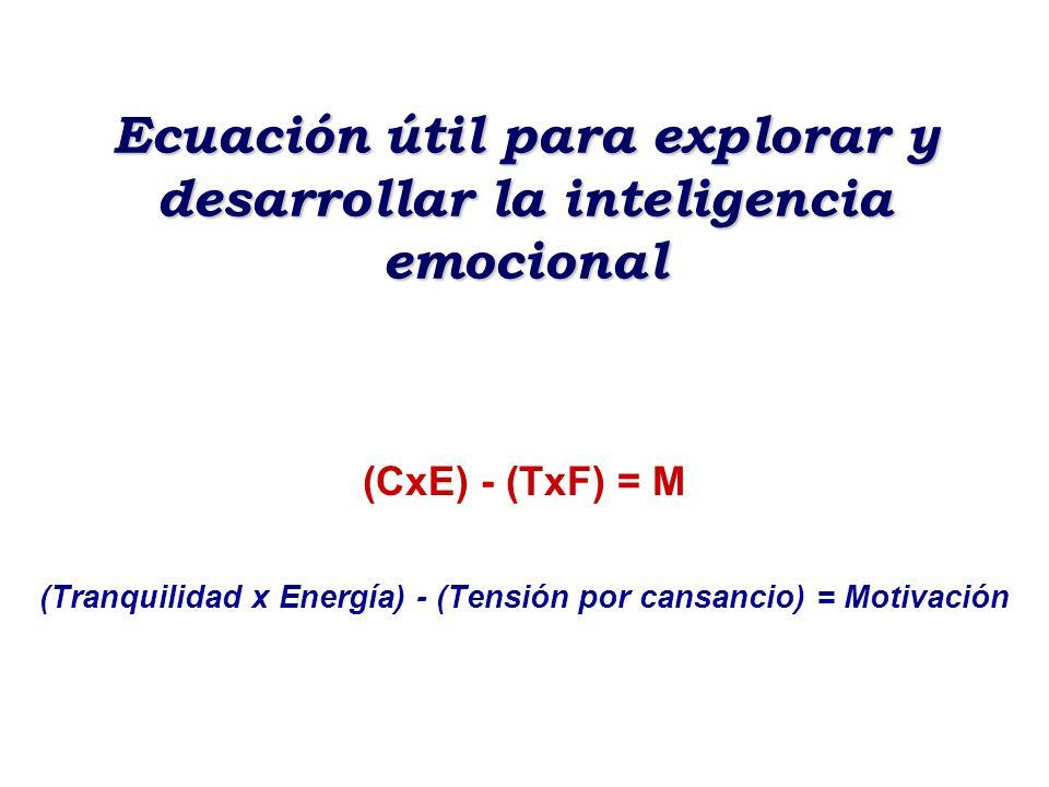 Ecuación útil para explorar y desarrollar la inteligencia emocional (CxE) - (TxF) = M (Tranquilidad x Energía) - (Tensión por cansancio) = Motivación