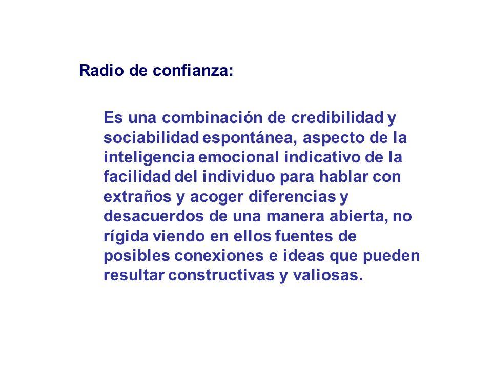 Radio de confianza: Es una combinación de credibilidad y sociabilidad espontánea, aspecto de la inteligencia emocional indicativo de la facilidad del