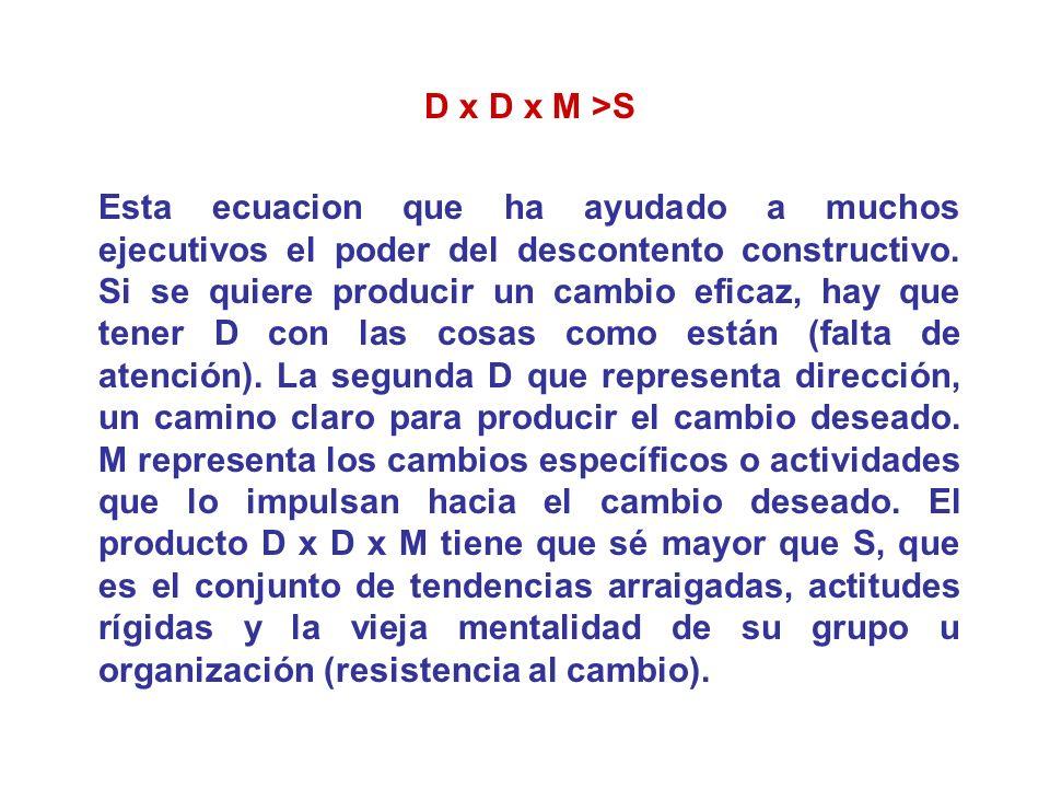 D x D x M >S Esta ecuacion que ha ayudado a muchos ejecutivos el poder del descontento constructivo. Si se quiere producir un cambio eficaz, hay que t