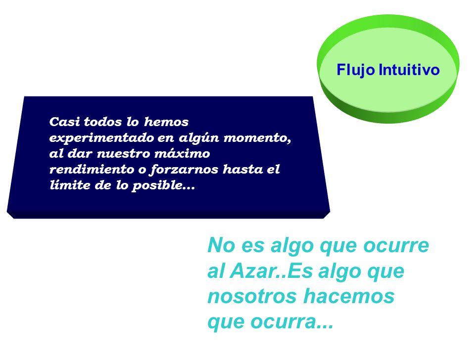 Flujo Intuitivo Casi todos lo hemos experimentado en algún momento, al dar nuestro máximo rendimiento o forzarnos hasta el límite de lo posible... No