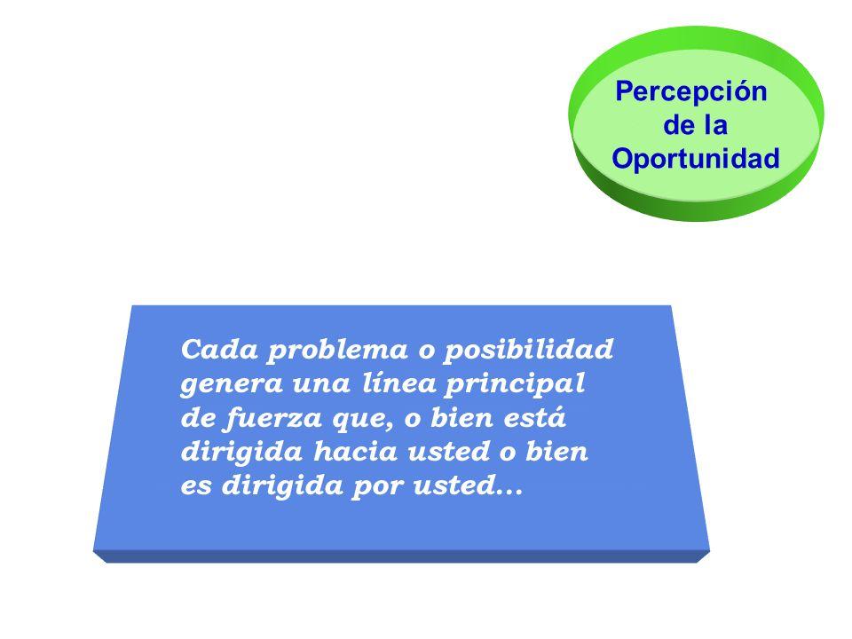 Percepción de la Oportunidad Cada problema o posibilidad genera una línea principal de fuerza que, o bien está dirigida hacia usted o bien es dirigida