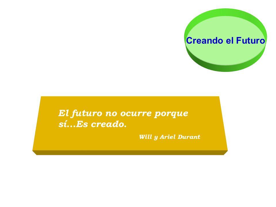 Creando el Futuro El futuro no ocurre porque sí...Es creado. Will y Ariel Durant