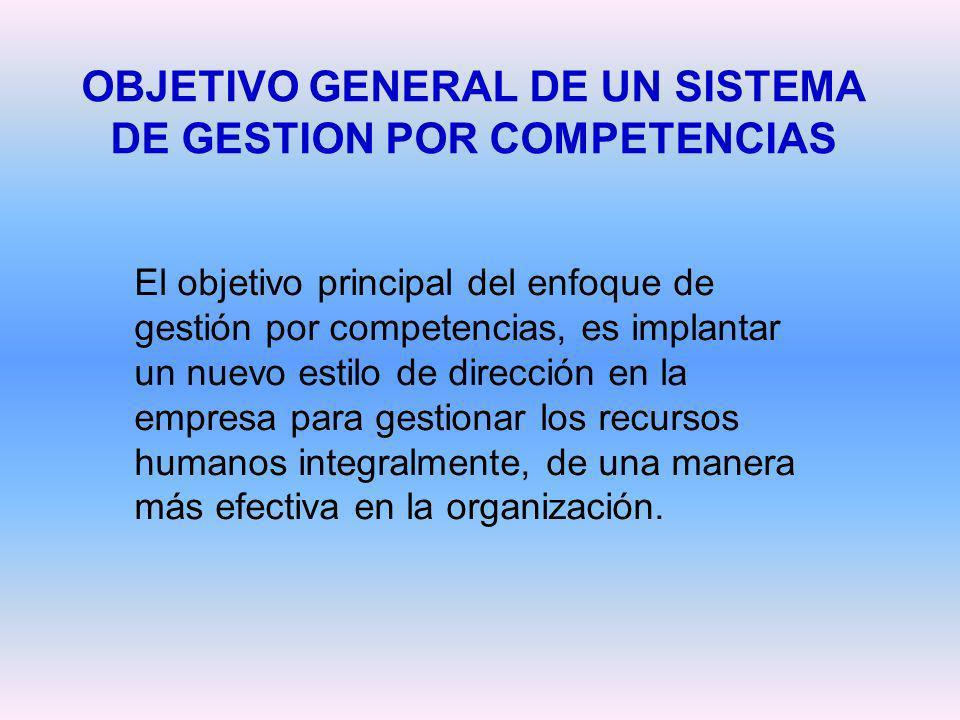OBJETIVO GENERAL DE UN SISTEMA DE GESTION POR COMPETENCIAS El objetivo principal del enfoque de gestión por competencias, es implantar un nuevo estilo