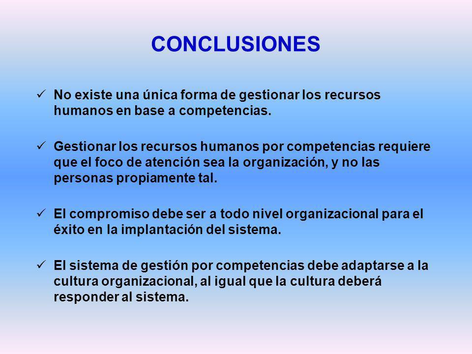 CONCLUSIONES No existe una única forma de gestionar los recursos humanos en base a competencias. Gestionar los recursos humanos por competencias requi