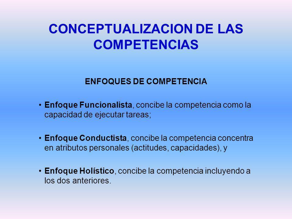 CONCEPTUALIZACION DE LAS COMPETENCIAS ENFOQUES DE COMPETENCIA Enfoque Funcionalista, concibe la competencia como la capacidad de ejecutar tareas; Enfo