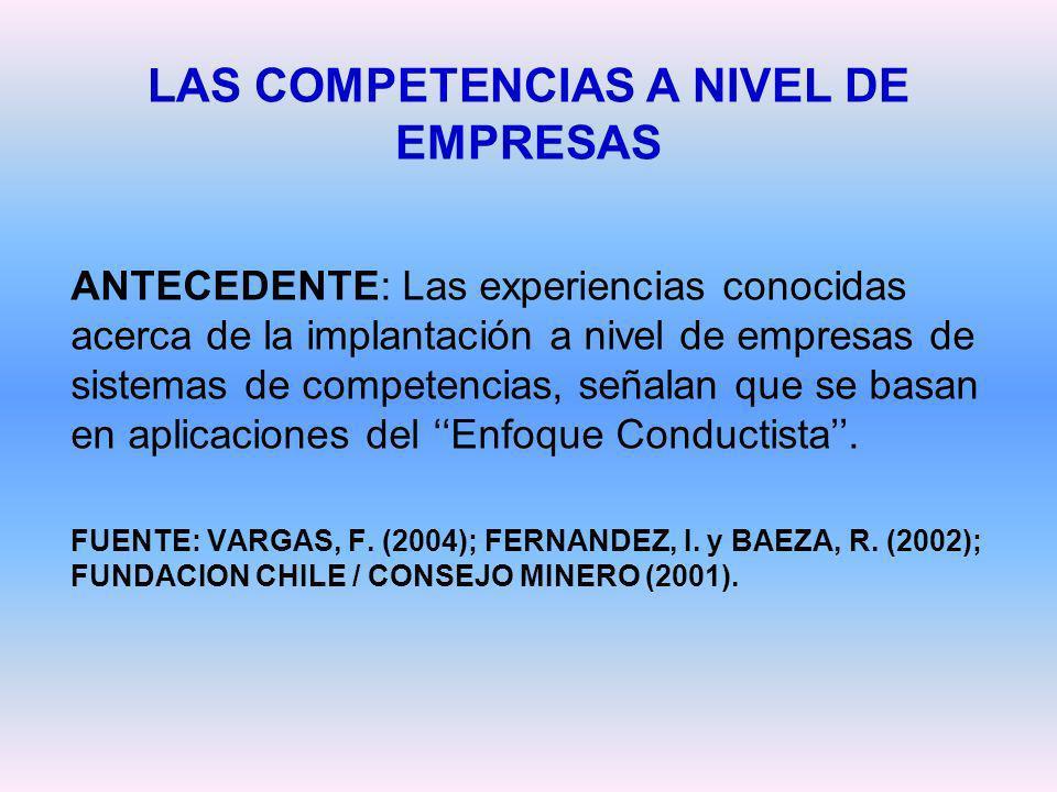 LAS COMPETENCIAS A NIVEL DE EMPRESAS ANTECEDENTE: Las experiencias conocidas acerca de la implantación a nivel de empresas de sistemas de competencias