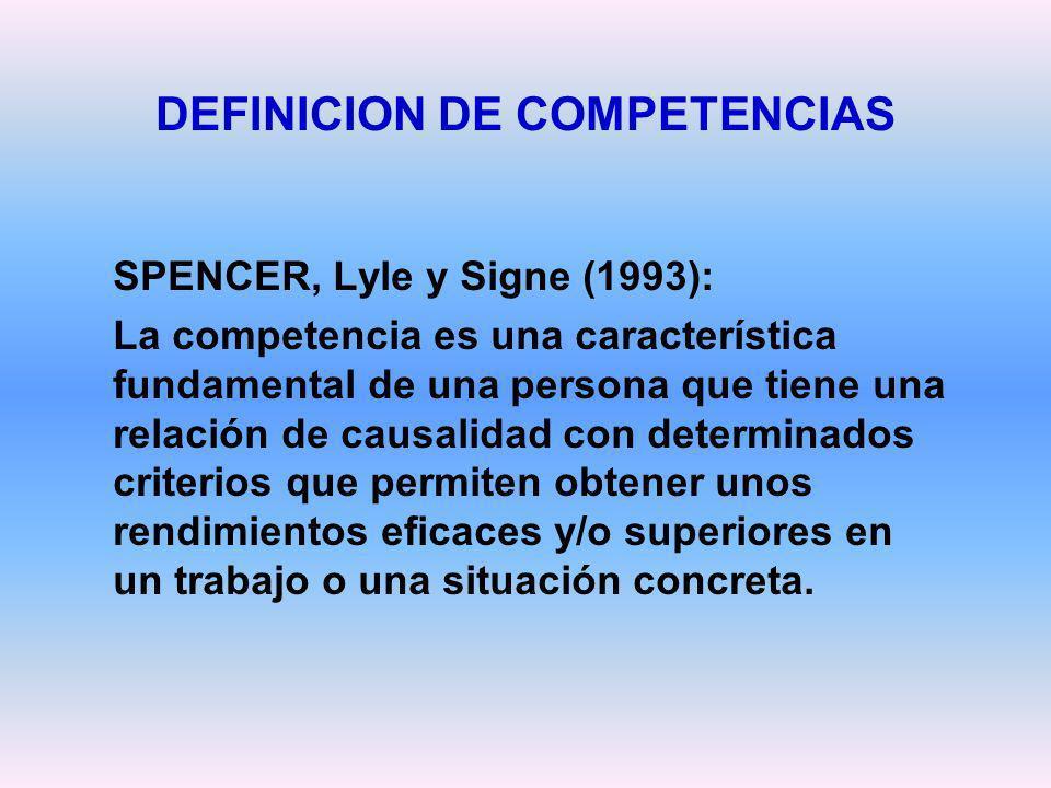 DEFINICION DE COMPETENCIAS SPENCER, Lyle y Signe (1993): La competencia es una característica fundamental de una persona que tiene una relación de cau