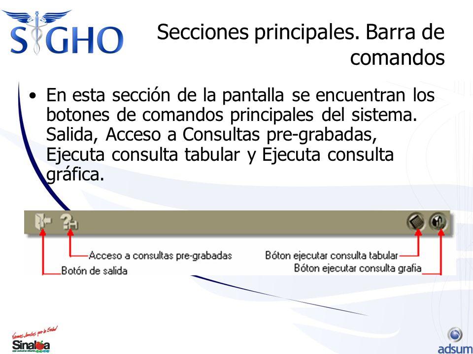 Secciones principales.