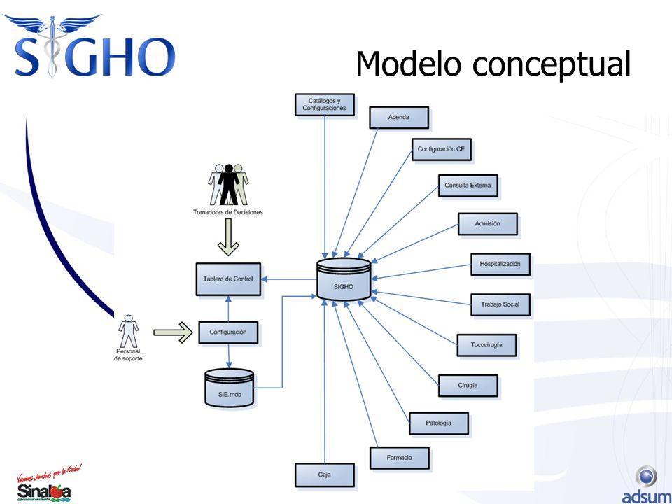 *Módulo Tablero de Control -Ejercicio Práctico de Módulo de Tablero de Control Cuadernillo de Ejercicios Prácticas Pág.