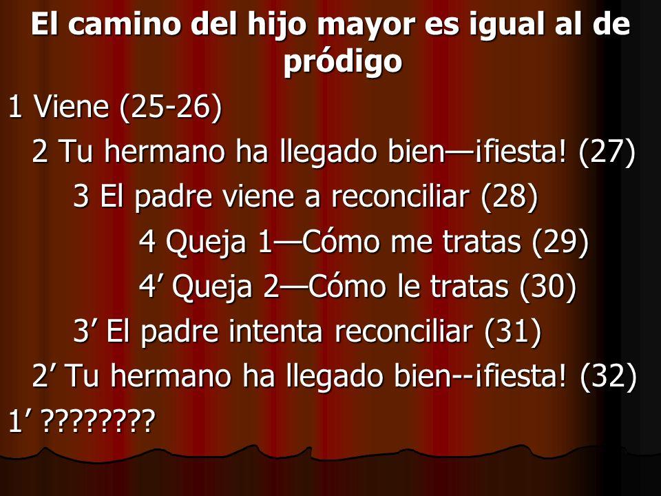 El camino del hijo mayor es igual al de pródigo 1 Viene (25-26) 2 Tu hermano ha llegado bien¡fiesta! (27) 3 El padre viene a reconciliar (28) 4 Queja