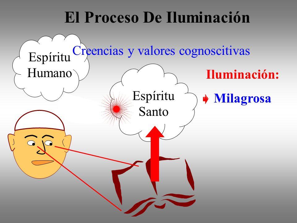 El Proceso De Iluminación Espíritu Humano Espíritu Santo Creencias y valores cognoscitivas Iluminación: Milagrosa