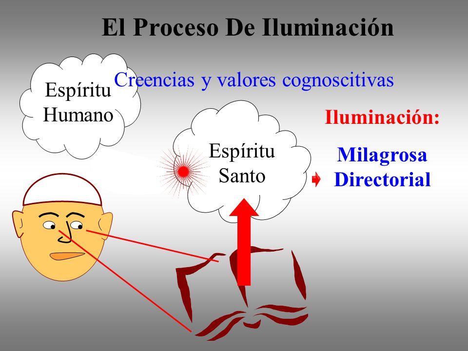 El Proceso De Iluminación Espíritu Humano Espíritu Santo Creencias y valores cognoscitivas Iluminación: Milagrosa Directorial