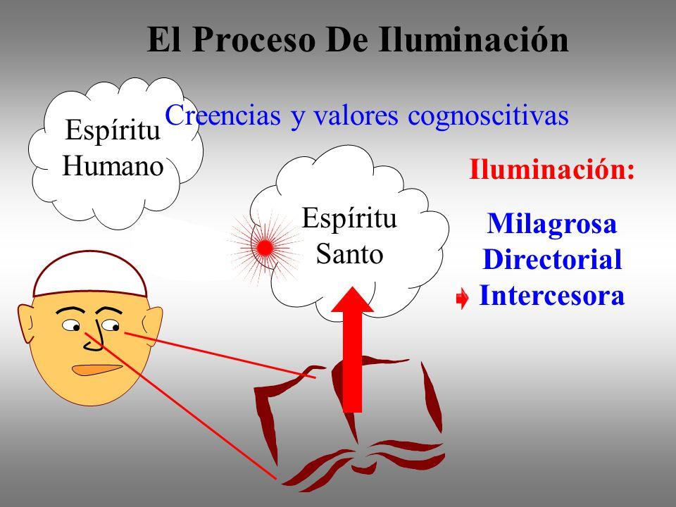 El Proceso De Iluminación Espíritu Humano Espíritu Santo Creencias y valores cognoscitivas Iluminación: Milagrosa Directorial Intercesora