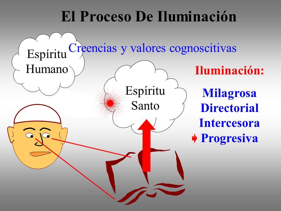 El Proceso De Iluminación Espíritu Humano Espíritu Santo Creencias y valores cognoscitivas Iluminación: Milagrosa Directorial Intercesora Progresiva