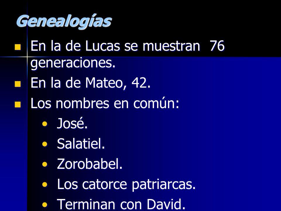 Genealogías En la de Lucas se muestran 76 generaciones. En la de Lucas se muestran 76 generaciones. En la de Mateo, 42. En la de Mateo, 42. Los nombre