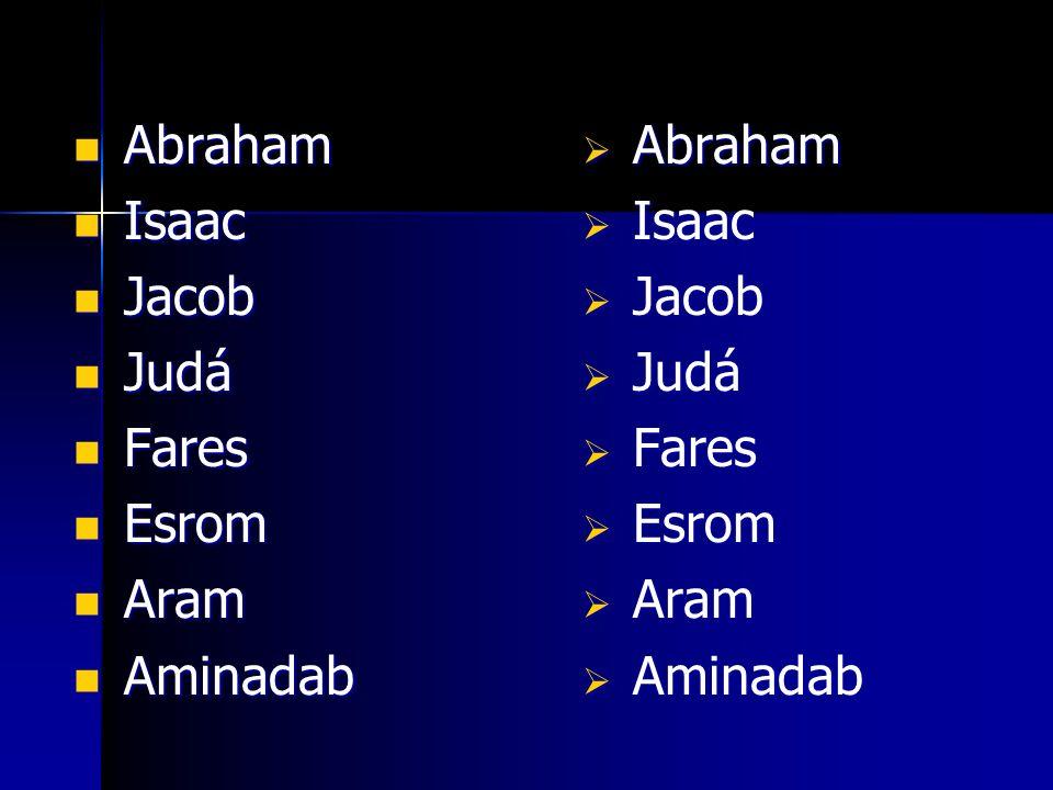 Abraham Abraham Isaac Isaac Jacob Jacob Judá Judá Fares Fares Esrom Esrom Aram Aram Aminadab Aminadab Abraham Abraham Isaac Isaac Jacob Jacob Judá Jud