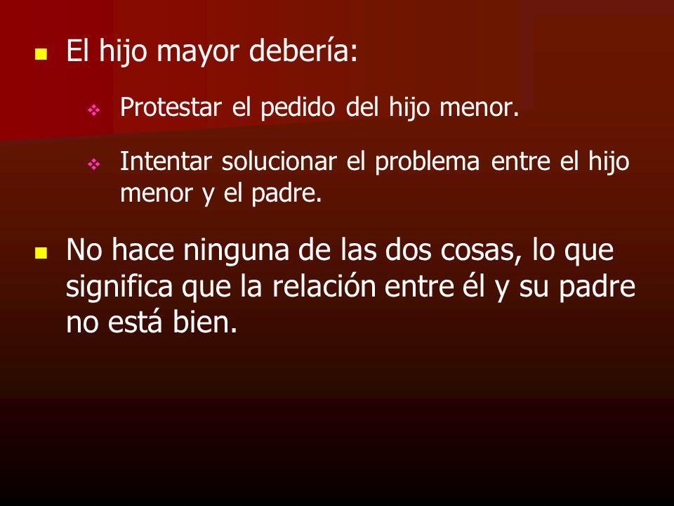 El hijo mayor debería: Protestar el pedido del hijo menor. Intentar solucionar el problema entre el hijo menor y el padre. No hace ninguna de las dos