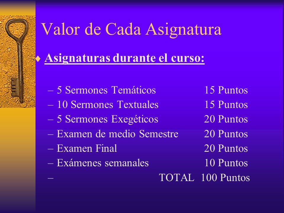 Valor de Cada Asignatura Asignaturas durante el curso: –5 Sermones Temáticos 15 Puntos –10 Sermones Textuales 15 Puntos –5 Sermones Exegéticos 20 Punt