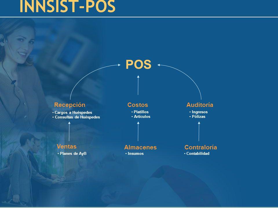 Costos Platillos Artículos POS INNSIST-POS Insumos Almacenes Cargos a Huéspedes Consultas de Huéspedes Recepción Ingresos Pólizas Auditoría Contabilidad Contraloría Planes de AyB Ventas