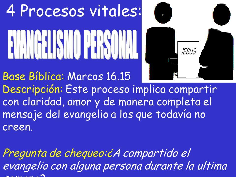 4 Procesos vitales: Pregunta de chequeo:¿A compartido el evangelio con alguna persona durante la ultima semana? Base Bíblica: Marcos 16.15 Descripción