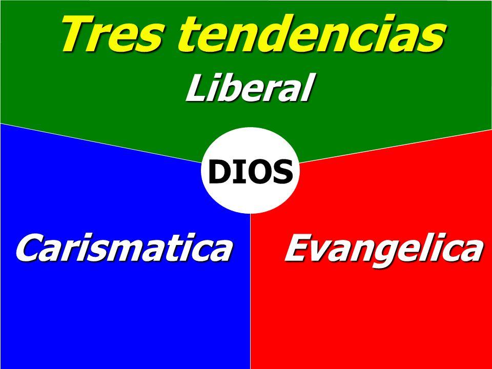 Liberal Tres tendencias CarismaticaEvangelica