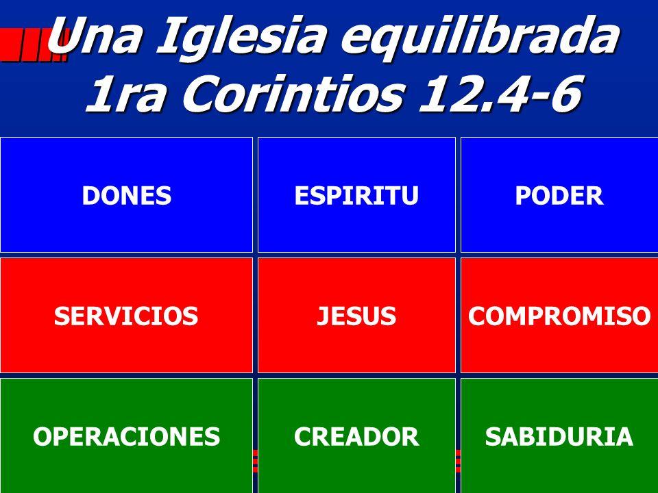 Una Iglesia equilibrada 1ra Corintios 12.4-6 DONES SERVICIOS OPERACIONES ESPIRITUPODER COMPROMISO SABIDURIA JESUS CREADOR