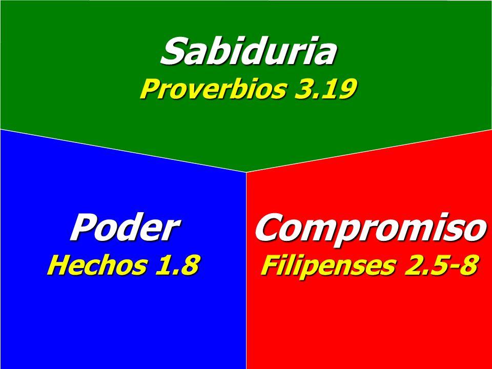Sabiduria Proverbios 3.19 Poder Hechos 1.8 Compromiso Filipenses 2.5-8