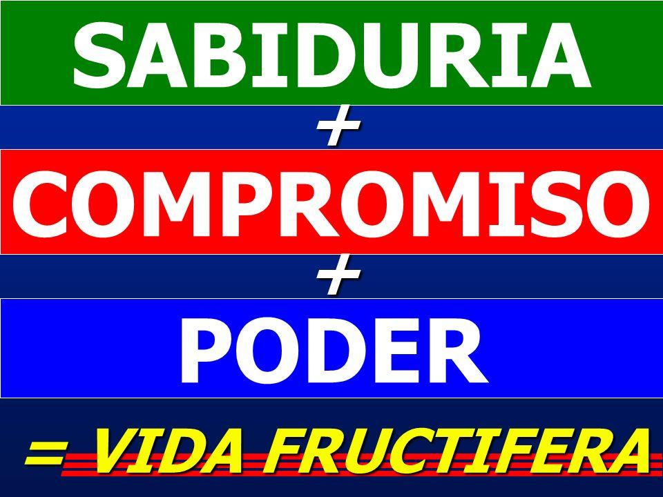 PODER COMPROMISO SABIDURIA + + = VIDA FRUCTIFERA