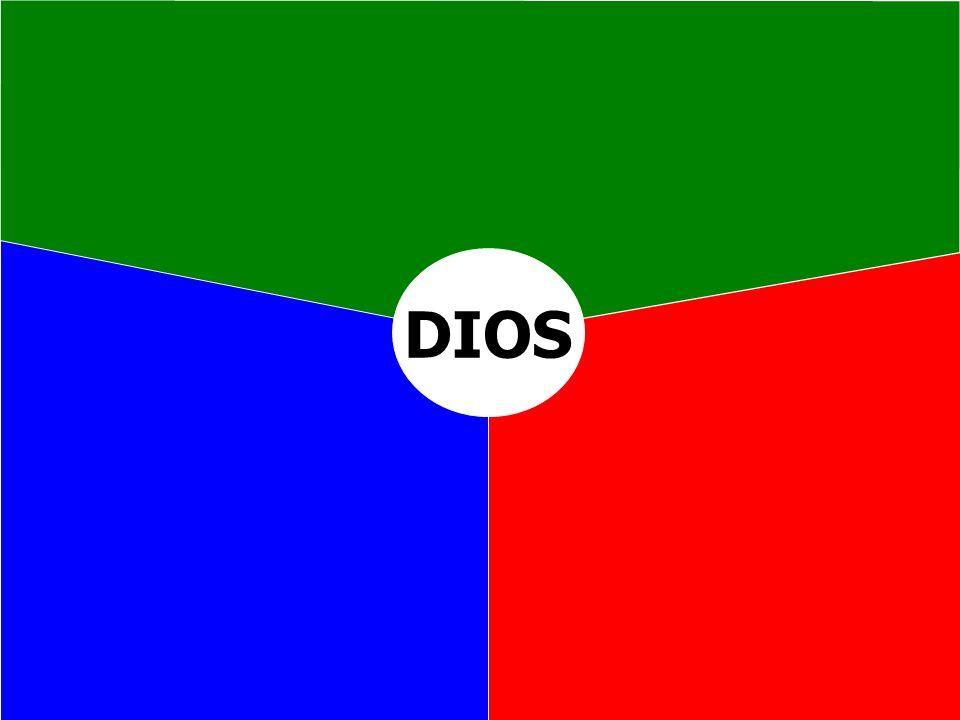 DIOS DONDE ESTOY ? DONDE ESTA MI IGLESIA ?
