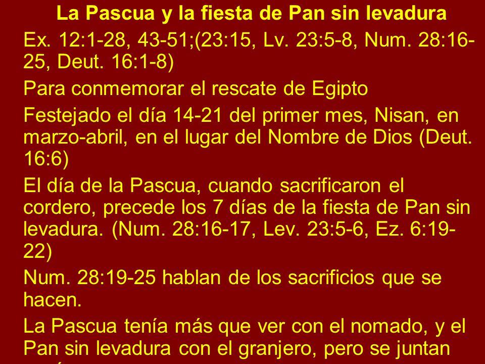 La Pascua y la fiesta de Pan sin levadura Ex. 12:1-28, 43-51;(23:15, Lv. 23:5-8, Num. 28:16- 25, Deut. 16:1-8) Para conmemorar el rescate de Egipto Fe
