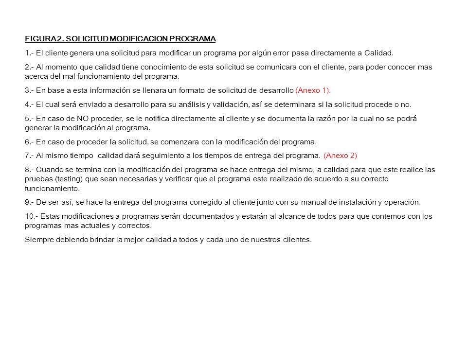 SOLICITUDCLIENTE ANEXO 1 DESARROLLO (Análisis) PROCEDE NO SI NOTIFICACION AL CLIENTE CALIDAD (Documentación) CALIDAD SEGUIMIENTO ANEXO 2 CALIDAD DESARROLLO MODIFICACION PROGRAMA CALIDAD (TESTING) ENTREGA AL CLIENTE FIGURA 2.