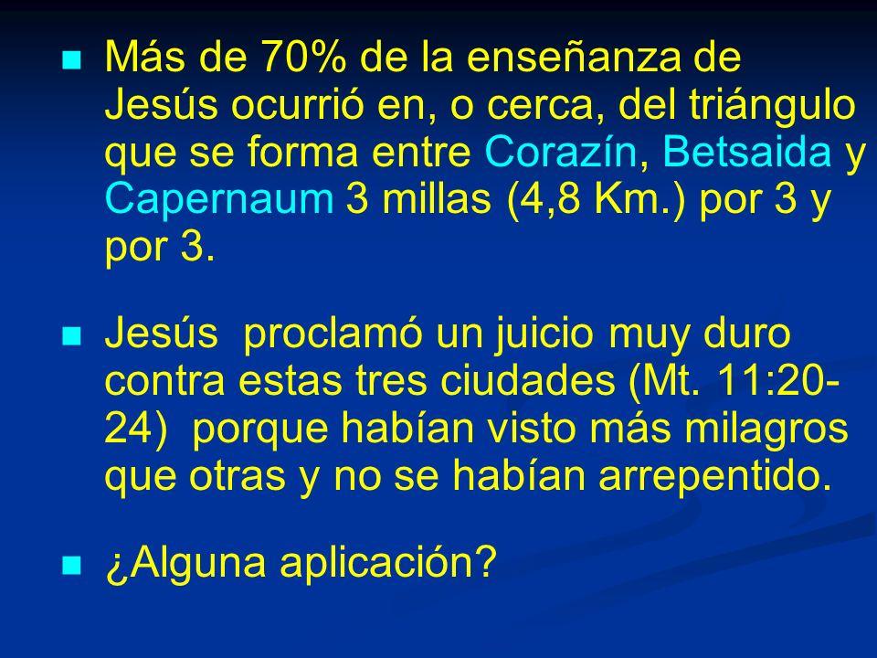 Más de 70% de la enseñanza de Jesús ocurrió en, o cerca, del triángulo que se forma entre Corazín, Betsaida y Capernaum 3 millas (4,8 Km.) por 3 y por 3.