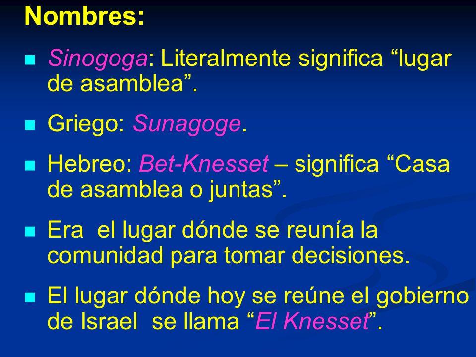 Nombres: Sinogoga: Literalmente significa lugar de asamblea.