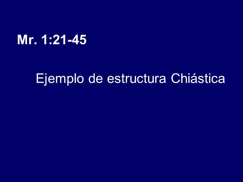 Mr. 1:21-45 Ejemplo de estructura Chiástica
