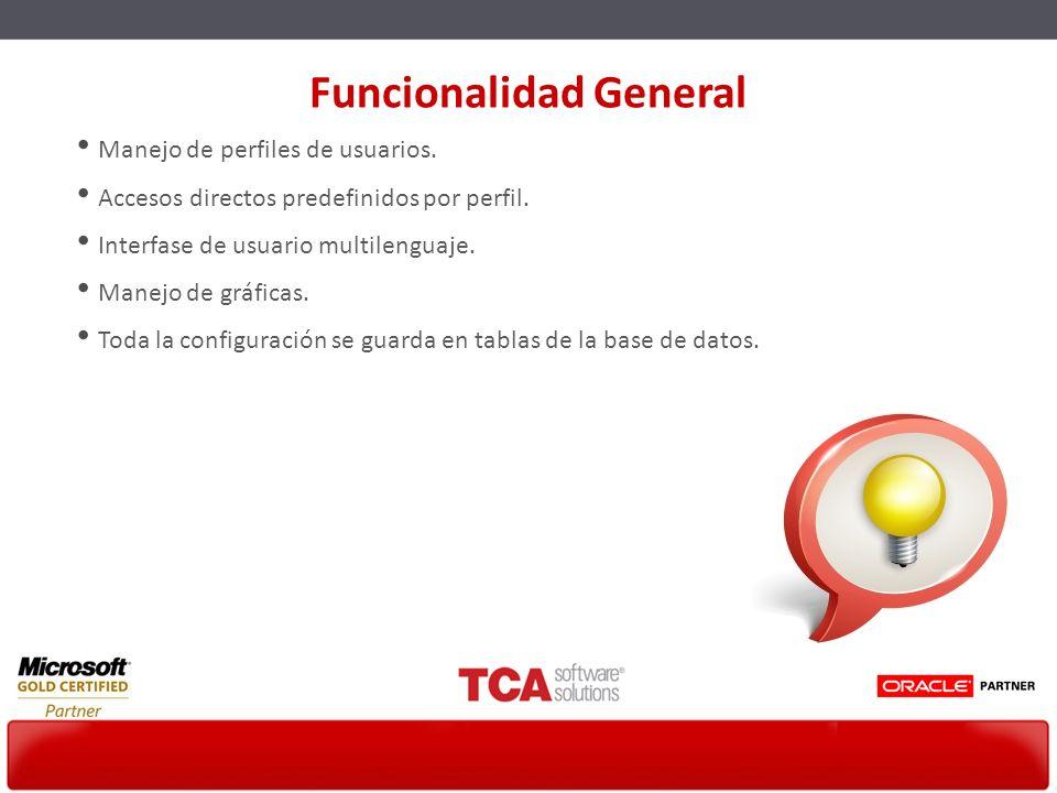 Manejo de perfiles de usuarios. Accesos directos predefinidos por perfil. Interfase de usuario multilenguaje. Manejo de gráficas. Toda la configuració