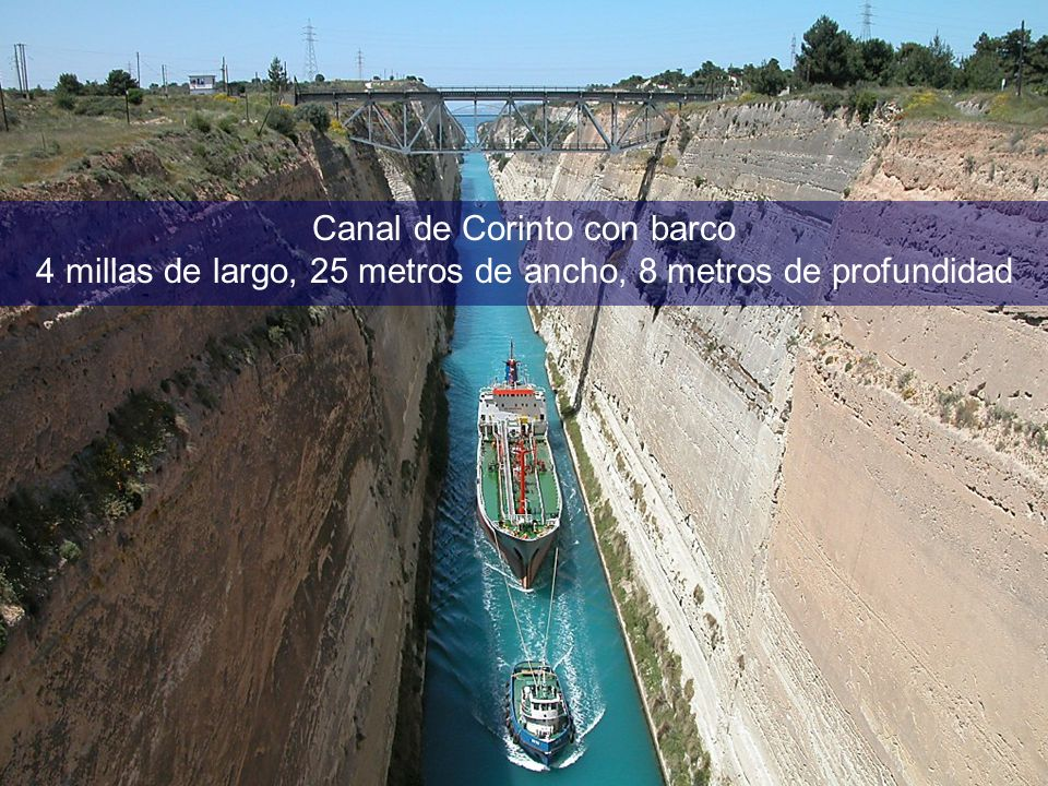 Canal de Corinto con barco 4 millas de largo, 25 metros de ancho, 8 metros de profundidad