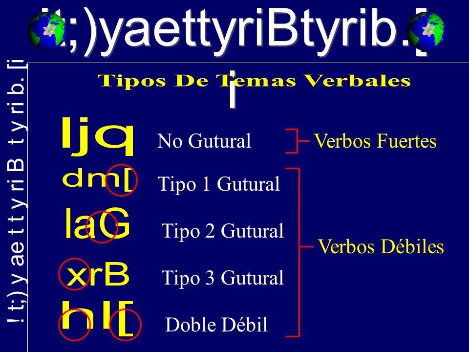 No Gutural Tipo 2 Gutural Tipo 1 Gutural Tipo 3 Gutural Doble Débil Verbos Fuertes Verbos Débiles