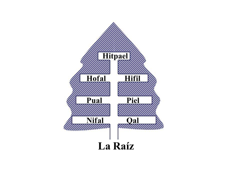 QalNifal PielPual Hofal La Raíz Hifil Hitpael