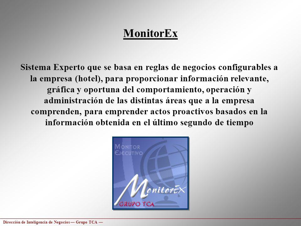 MonitorEx Sistema Experto que se basa en reglas de negocios configurables a la empresa (hotel), para proporcionar información relevante, gráfica y opo