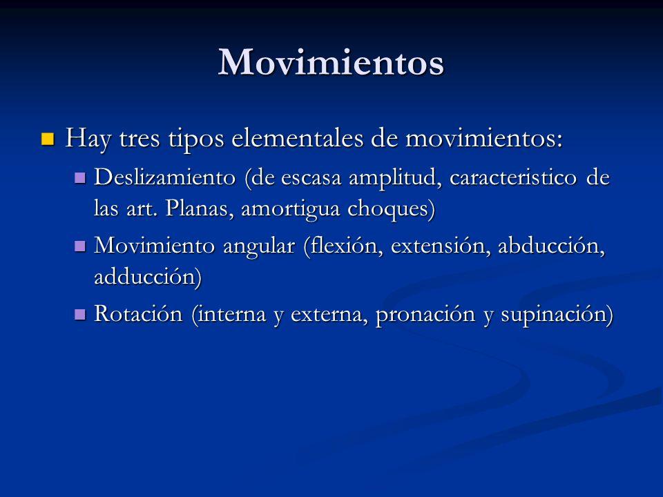 Movimientos Hay tres tipos elementales de movimientos: Hay tres tipos elementales de movimientos: Deslizamiento (de escasa amplitud, caracteristico de